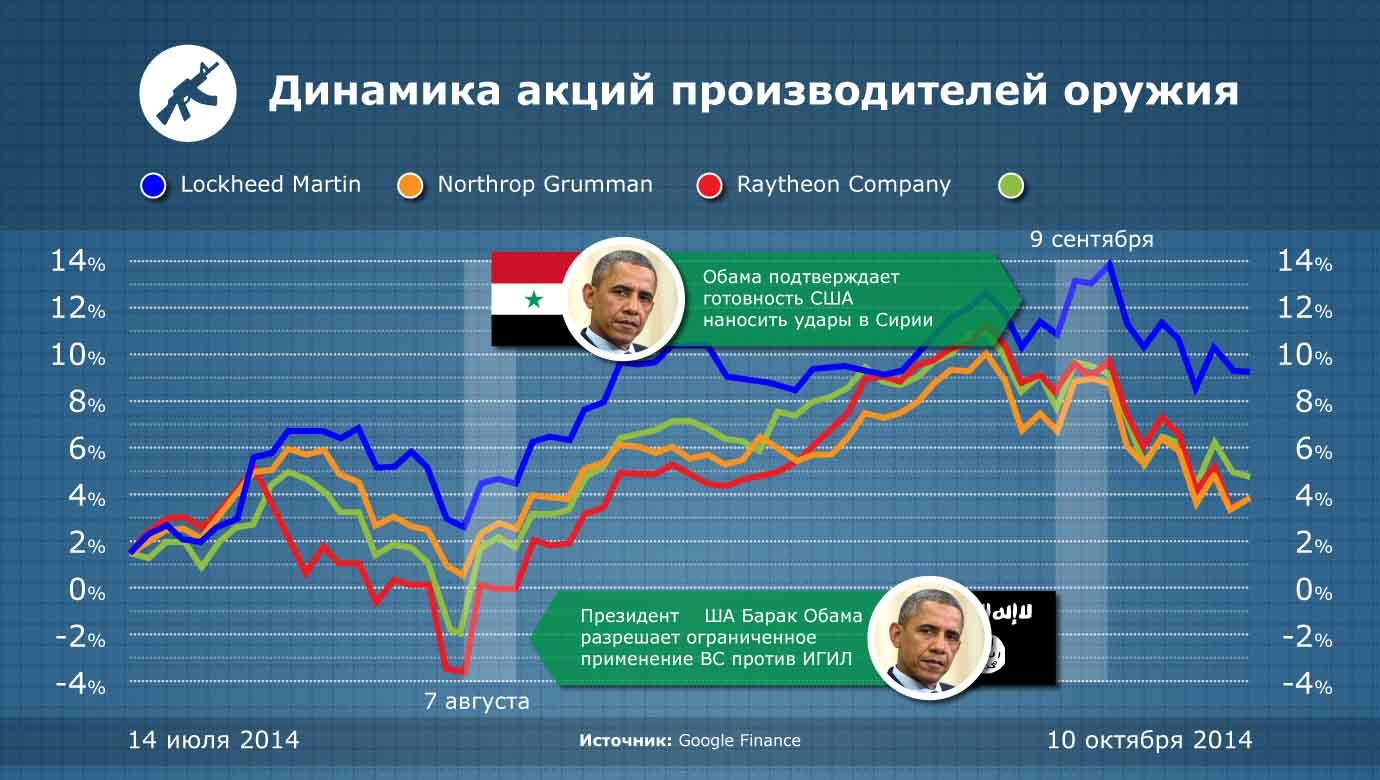 FS_171010_Graph